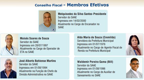 Imagem Conselho Fiscal